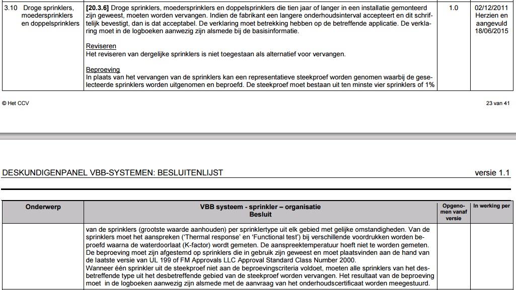 Besluitenlijst-versie-1-1-Onderhoud-en-beheer-van-droge-sprinklers-moedersprinklers-en-doppelsprinklers